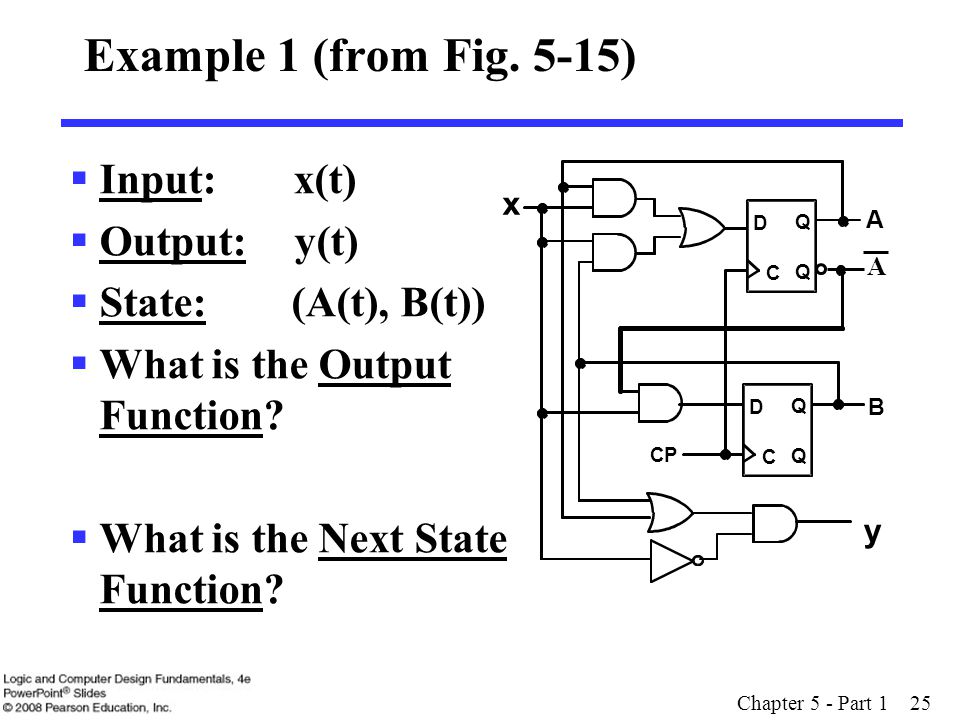 Example 1 (from Fig. 5-15) Input: x(t) Output: y(t)