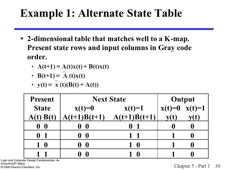 Example 1: Alternate State Table
