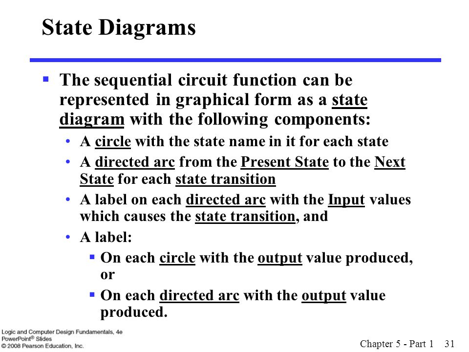 State Diagrams The sequential circuit function can be represented in graphical form as a state diagram with the following components: