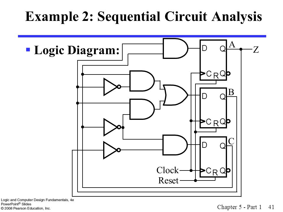 Example 2: Sequential Circuit Analysis