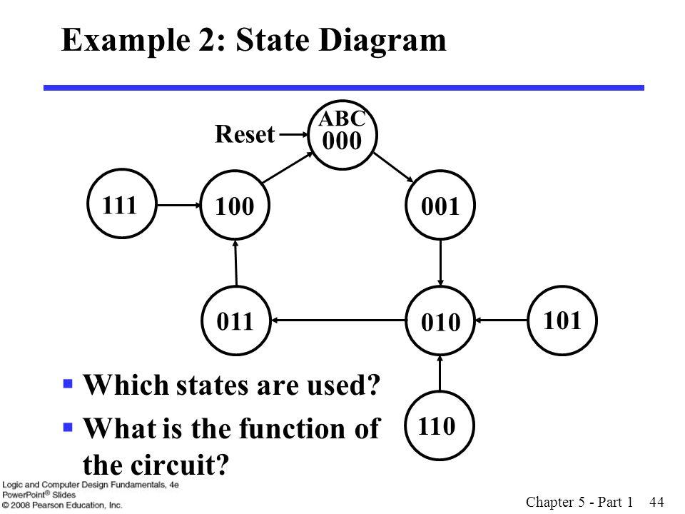 Example 2: State Diagram