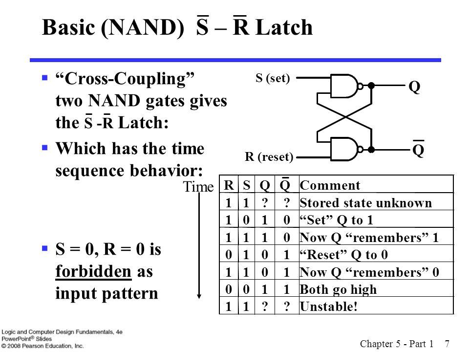 Basic (NAND) S – R Latch