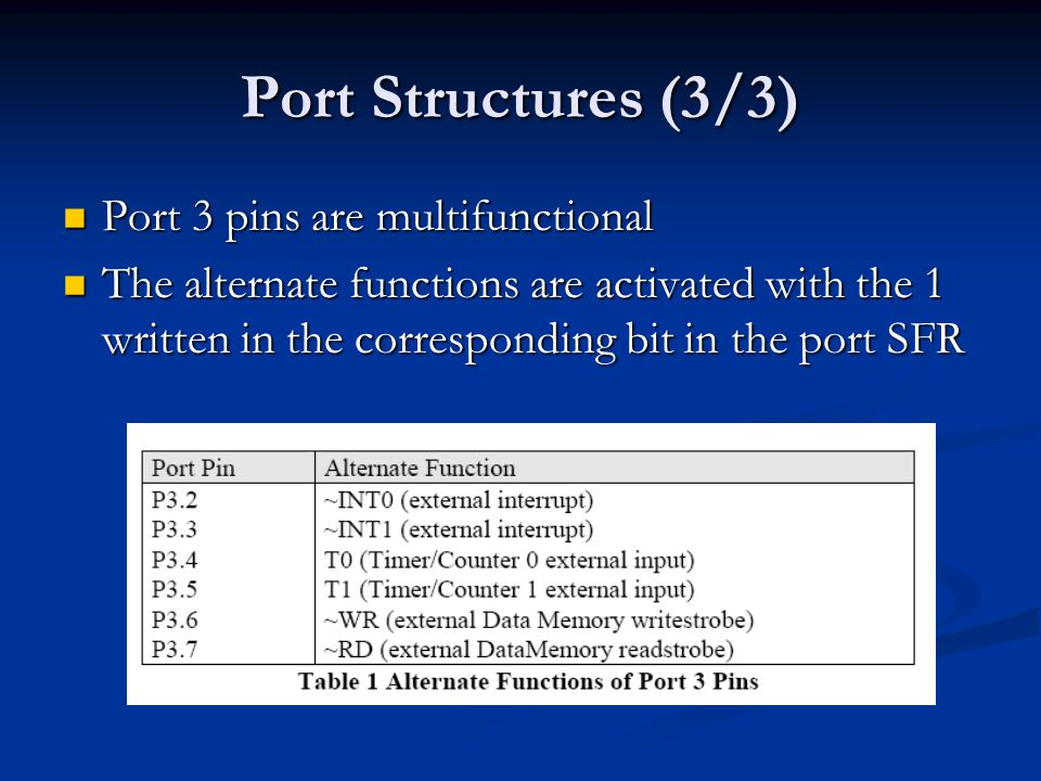 Port Structures (3/3) Port 3 pins are multifunctional