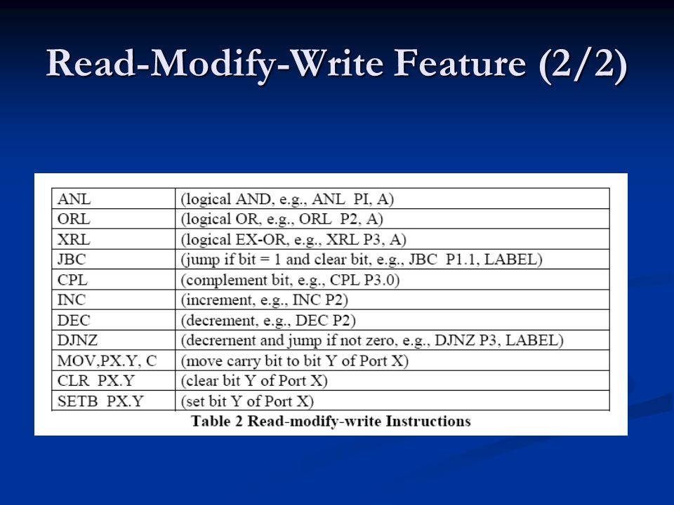Read-Modify-Write Feature (2/2)