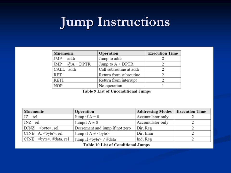 Jump Instructions