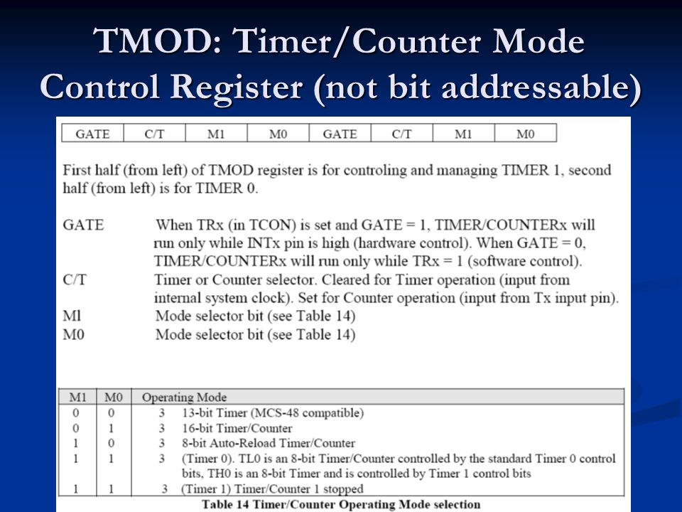 TMOD: Timer/Counter Mode Control Register (not bit addressable)