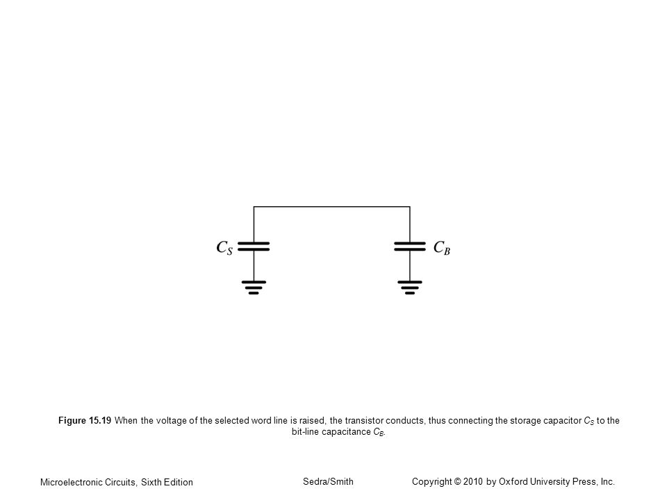 Figure 15.19 When the voltage of the selected word line is raised, the transistor conducts, thus connecting the storage capacitor CS to the bit-line capacitance CB.