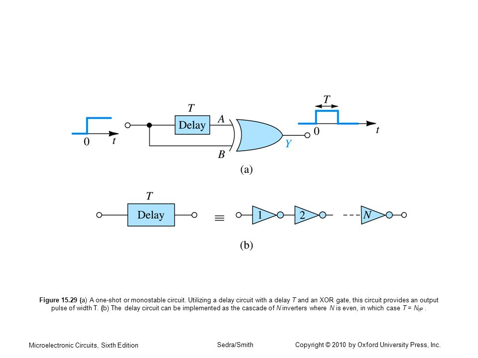 Figure 15. 29 (a) A one-shot or monostable circuit