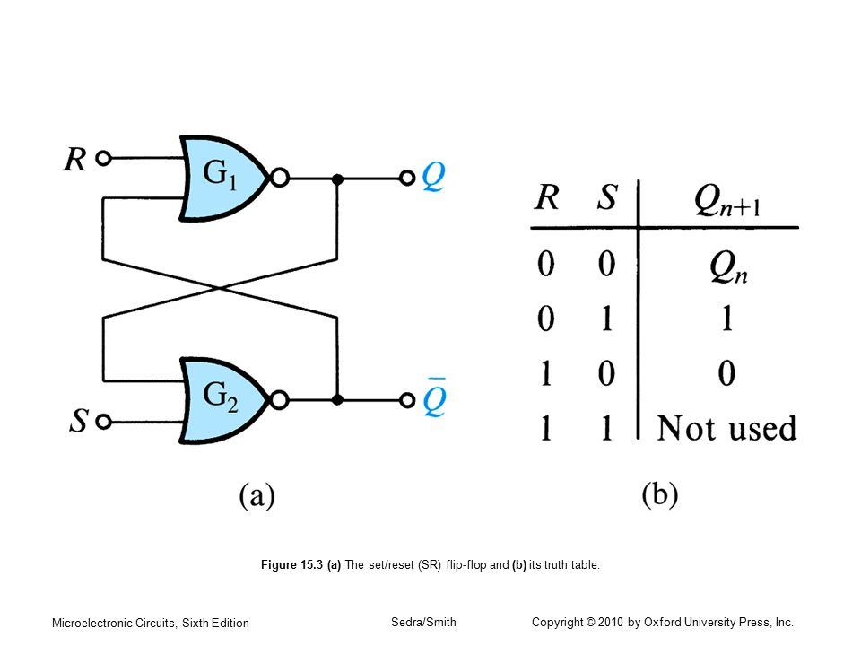 Figure 15.3 (a) The set/reset (SR) flip-flop and  sc 1 st  SlidePlayer & C H A P T E R 15 Memory Circuits - ppt video online download