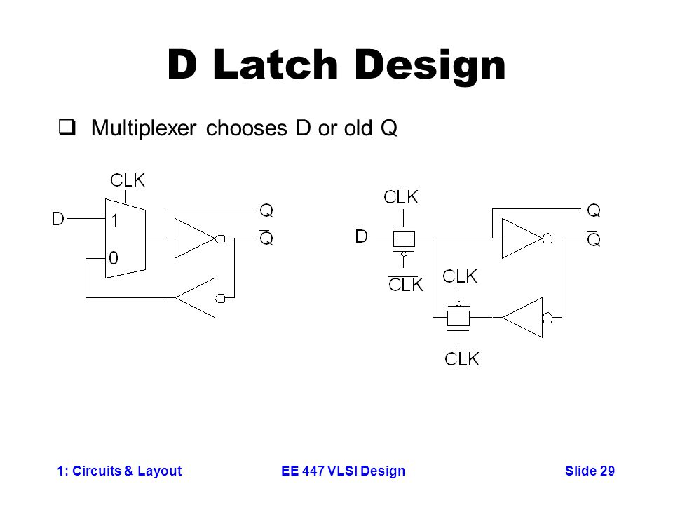 D Latch Design Multiplexer chooses D or old Q