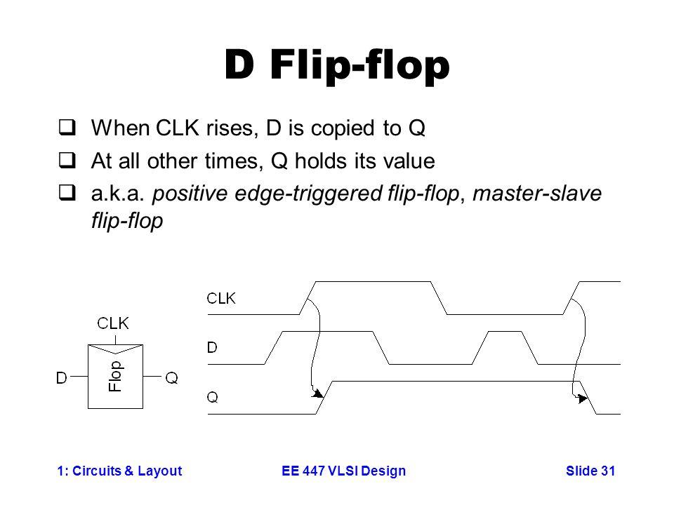 D Flip-flop When CLK rises, D is copied to Q