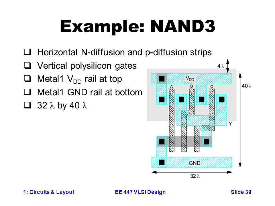 Example: NAND3 Horizontal N-diffusion and p-diffusion strips
