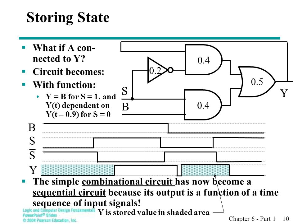 Storing State S Y B B S Y What if A con- nected to Y Circuit becomes: