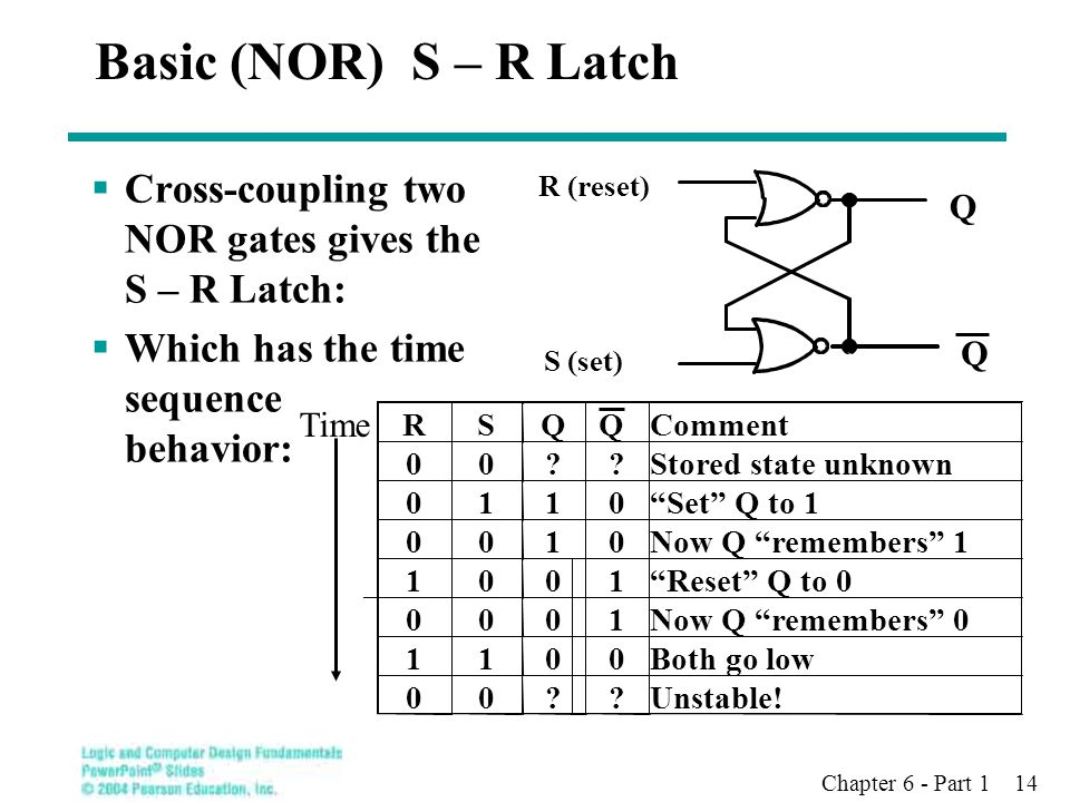Basic (NOR) S – R Latch Cross-coupling two NOR gates gives the S – R Latch: