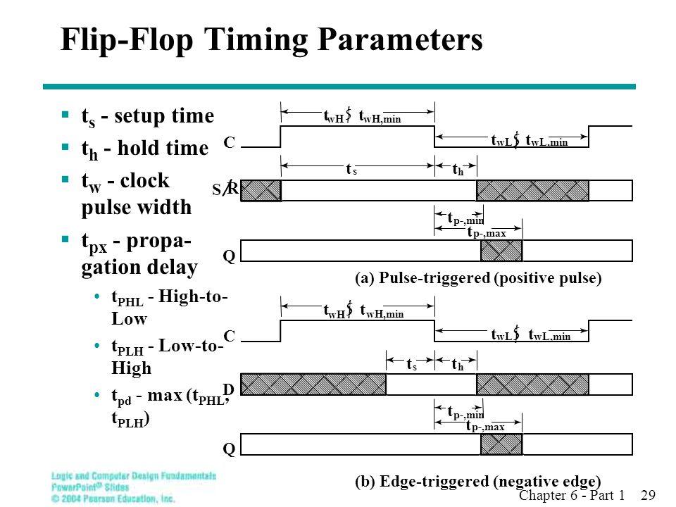 Flip-Flop Timing Parameters