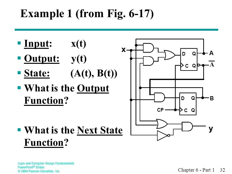 Example 1 (from Fig. 6-17) Input: x(t) Output: y(t)