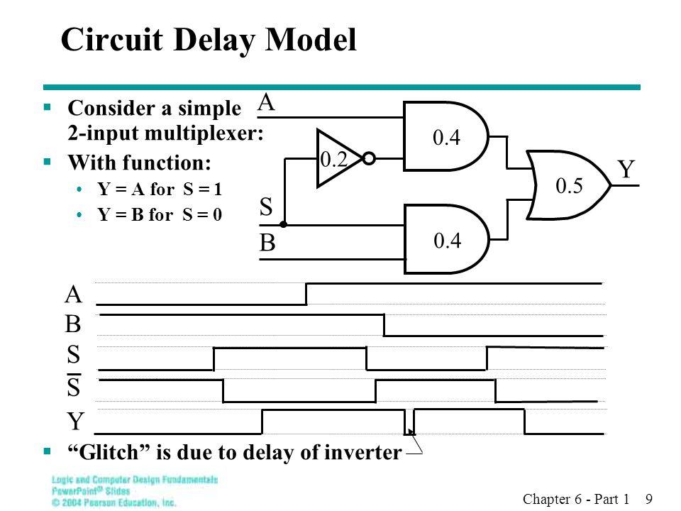 Circuit Delay Model A Y S B A B S Y