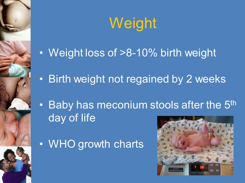 Weight Weight loss of >8-10% birth weight