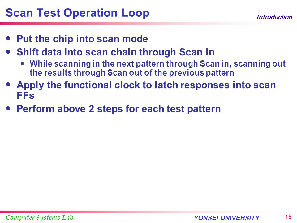 Scan Test Operation Loop