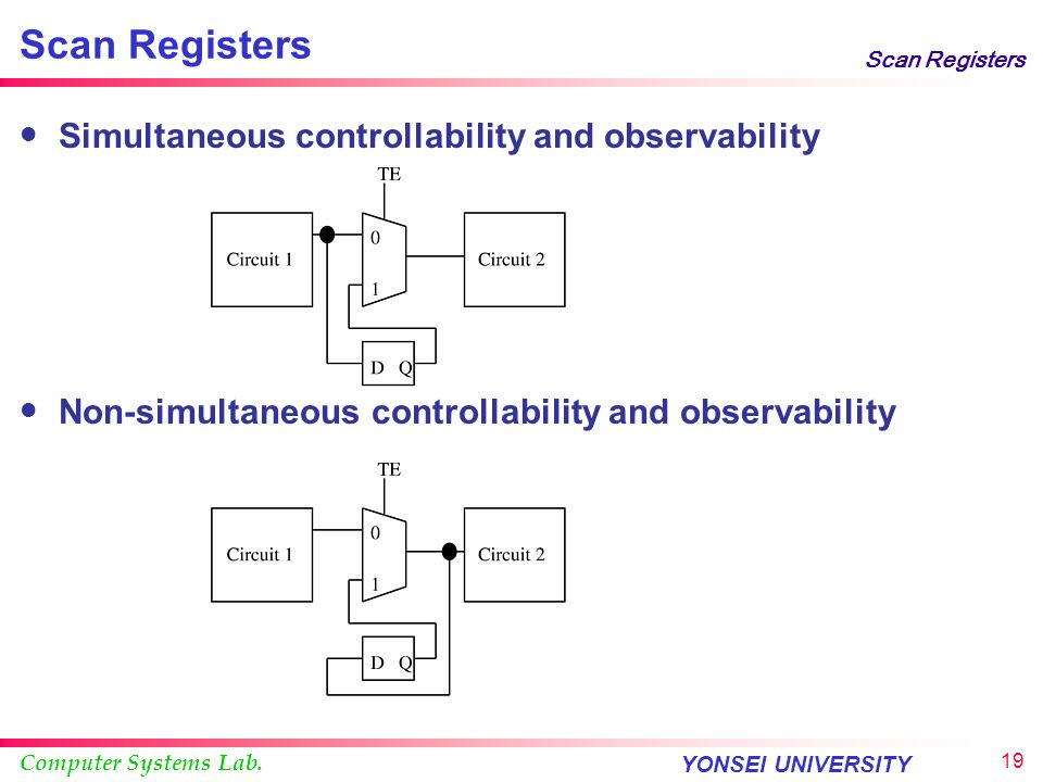 Scan Registers Simultaneous controllability and observability