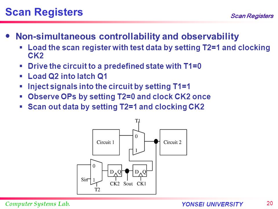 Scan Registers Non-simultaneous controllability and observability
