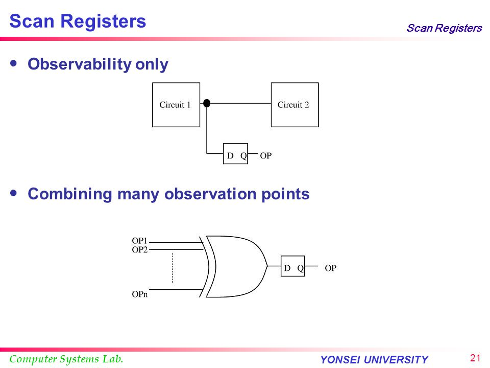 Scan Registers Observability only Combining many observation points
