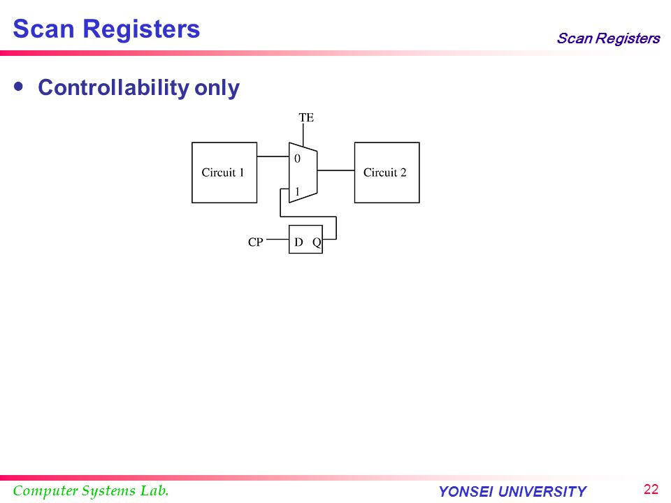 Scan Registers Scan Registers Controllability only