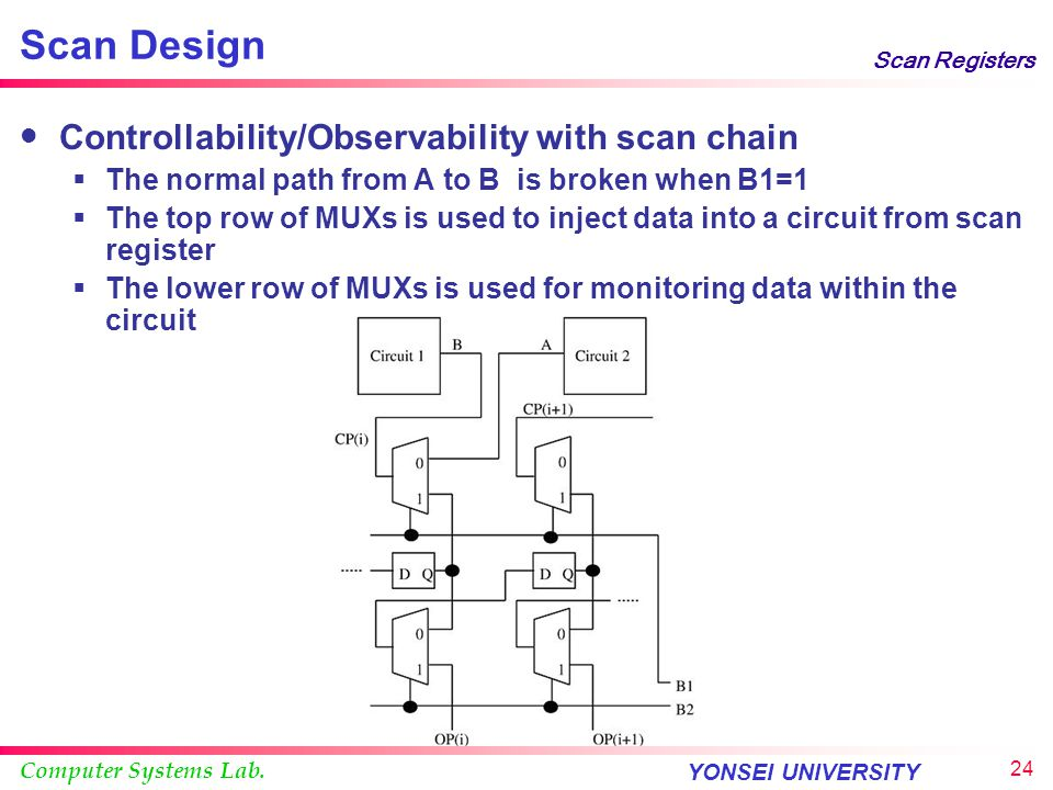 Scan Design Controllability/Observability with scan chain
