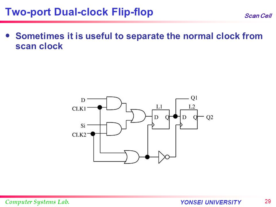 Two-port Dual-clock Flip-flop