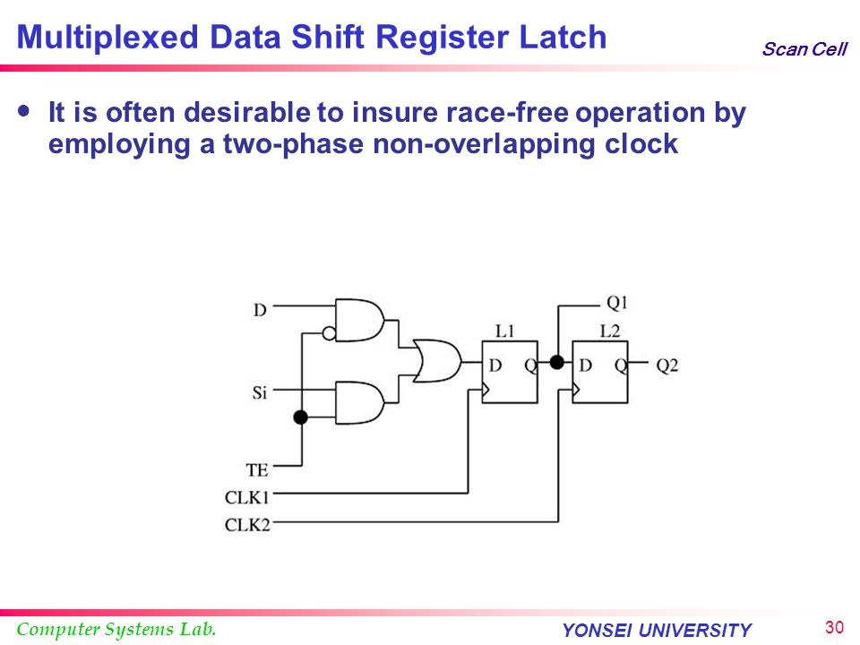 Multiplexed Data Shift Register Latch