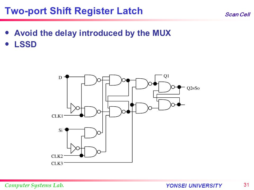 Two-port Shift Register Latch