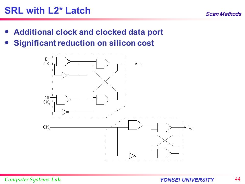 SRL with L2* Latch Additional clock and clocked data port