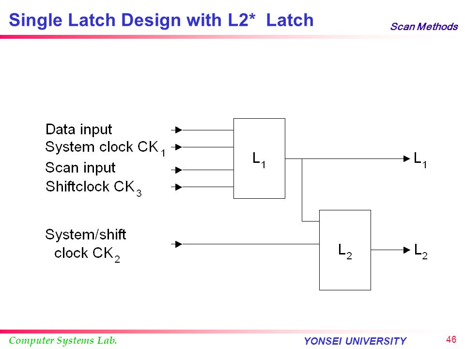Single Latch Design with L2* Latch
