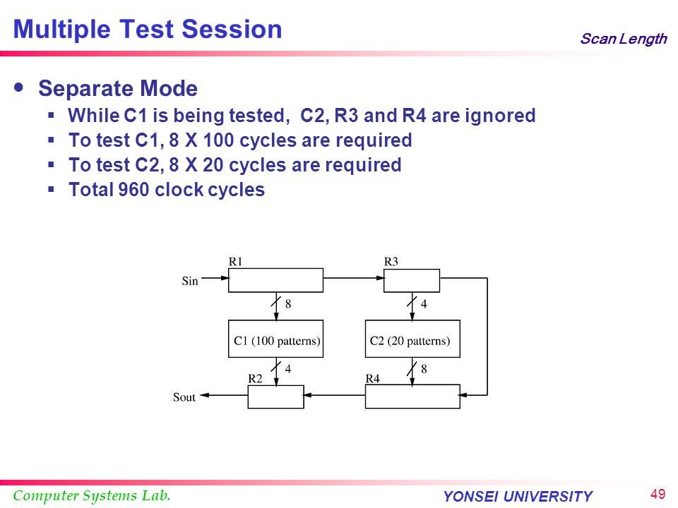 Multiple Test Session Separate Mode