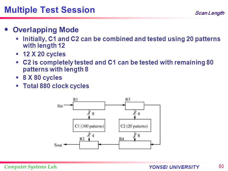 Multiple Test Session Overlapping Mode