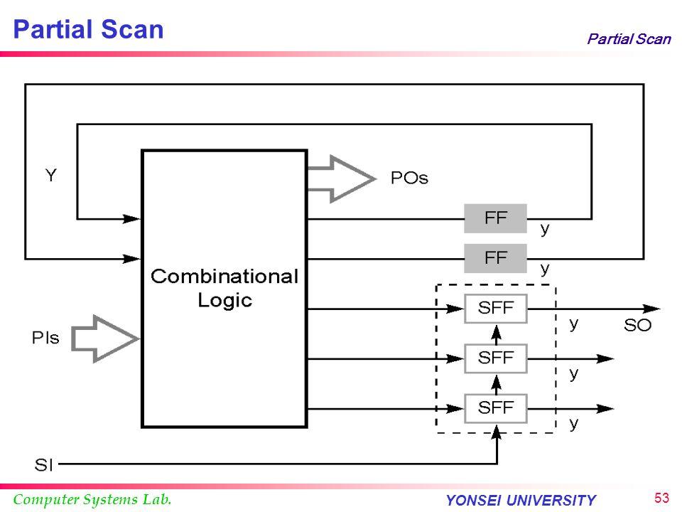 Partial Scan Partial Scan