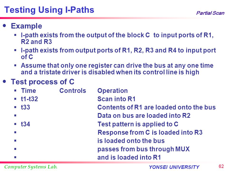 Testing Using I-Paths Example Test process of C