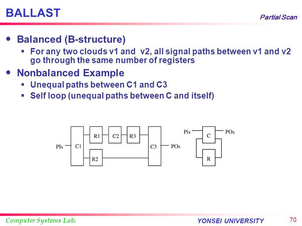 BALLAST Balanced (B-structure) Nonbalanced Example