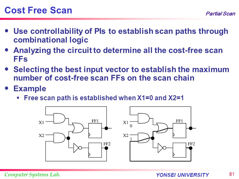 Cost Free Scan Partial Scan. Use controllability of PIs to establish scan paths through combinational logic.