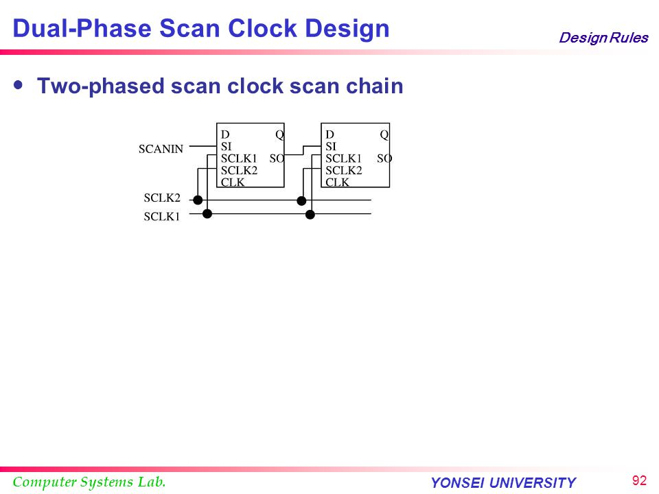 Dual-Phase Scan Clock Design