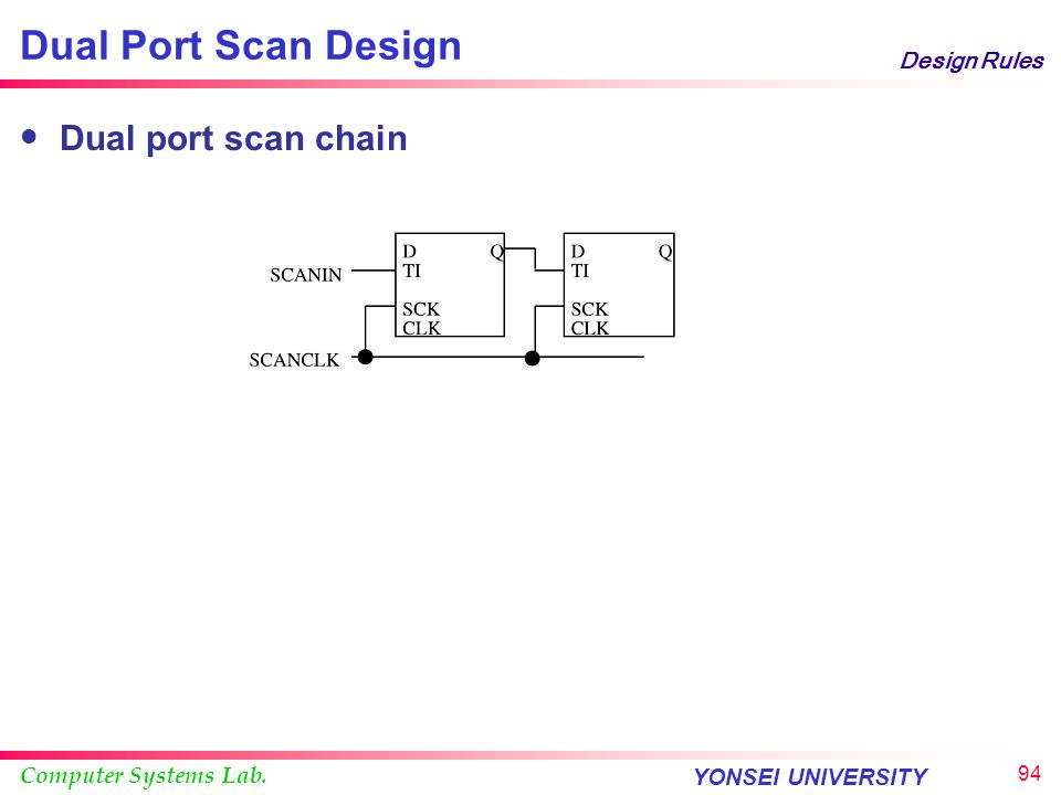 Dual Port Scan Design Design Rules Dual port scan chain