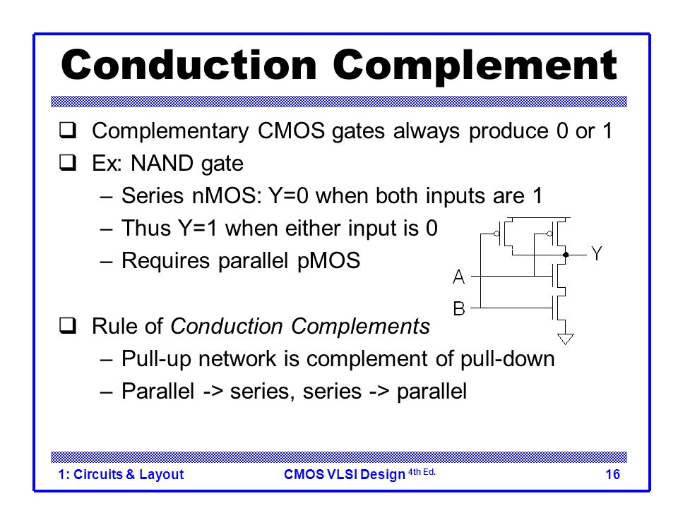 Conduction Complement