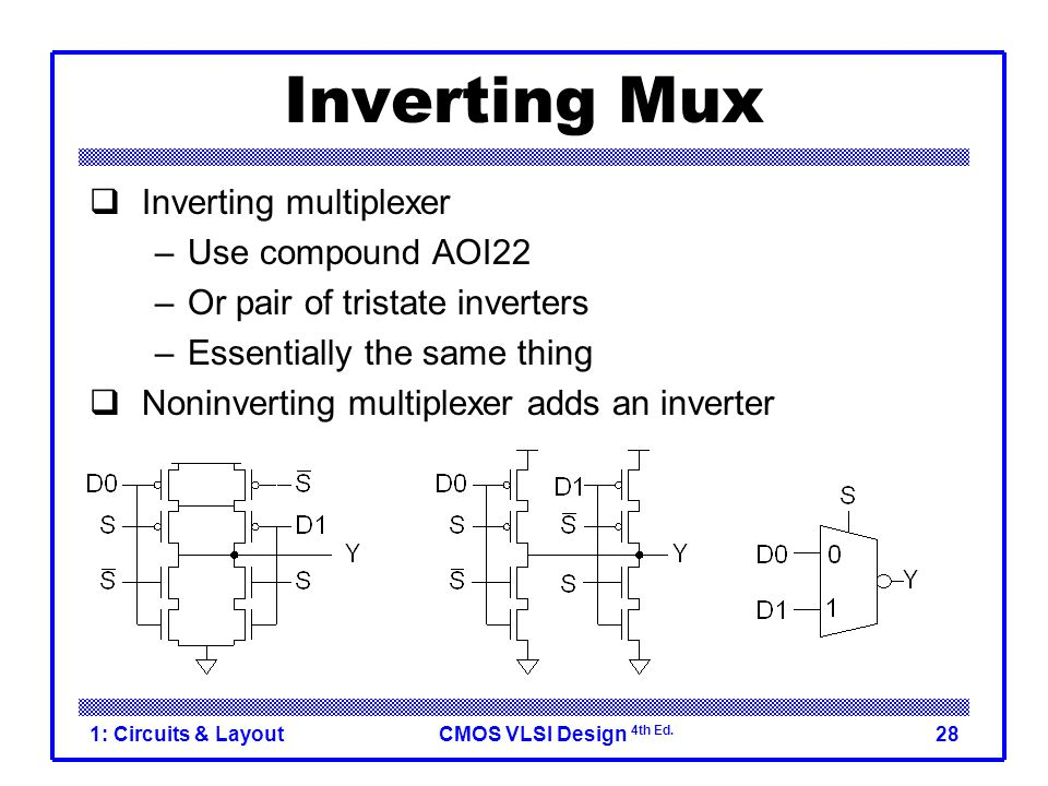 Inverting Mux Inverting multiplexer Use compound AOI22