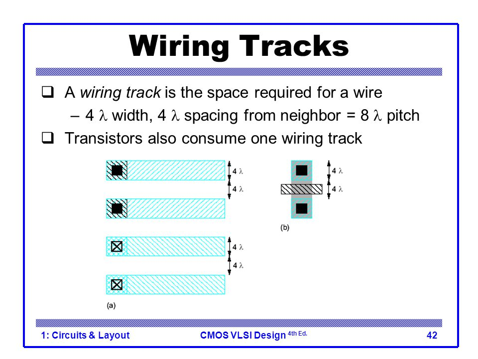 Wiring Tracks A wiring track is the space required for a wire