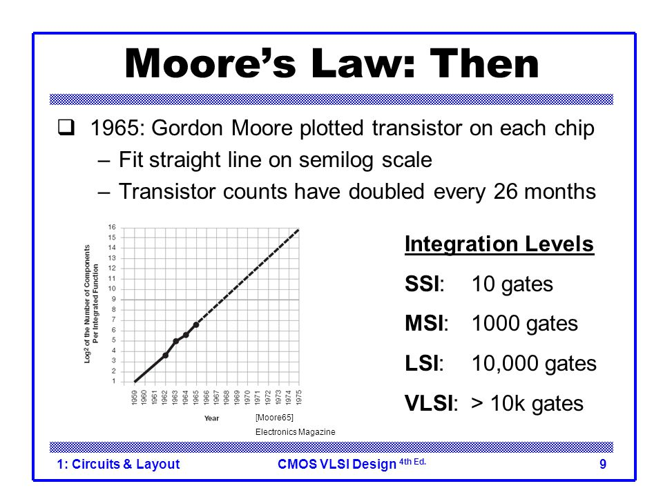 Moore's Law: Then 1965: Gordon Moore plotted transistor on each chip