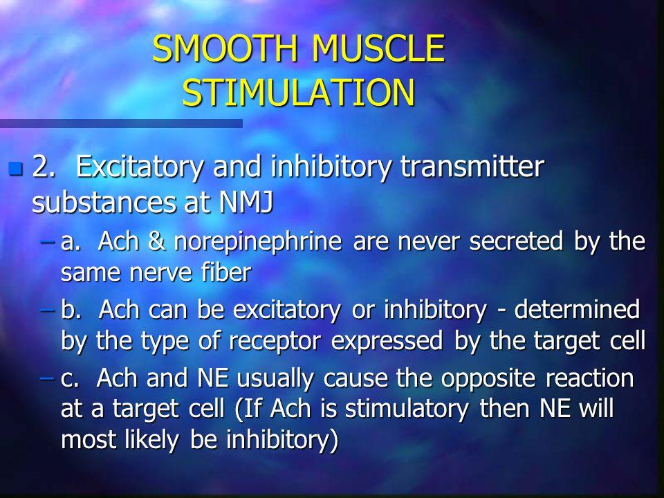 SMOOTH MUSCLE STIMULATION