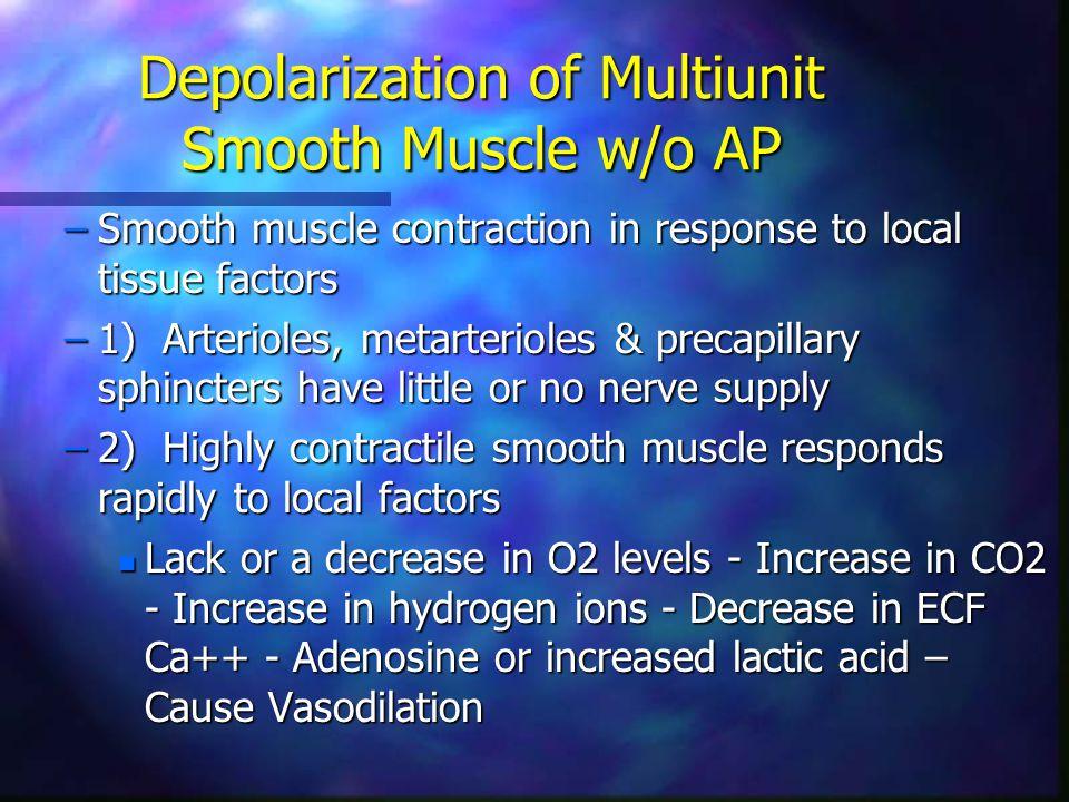 Depolarization of Multiunit Smooth Muscle w/o AP