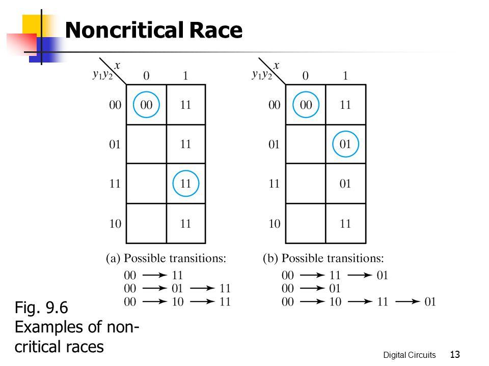 Noncritical Race Fig. 9.6 Examples of non-critical races