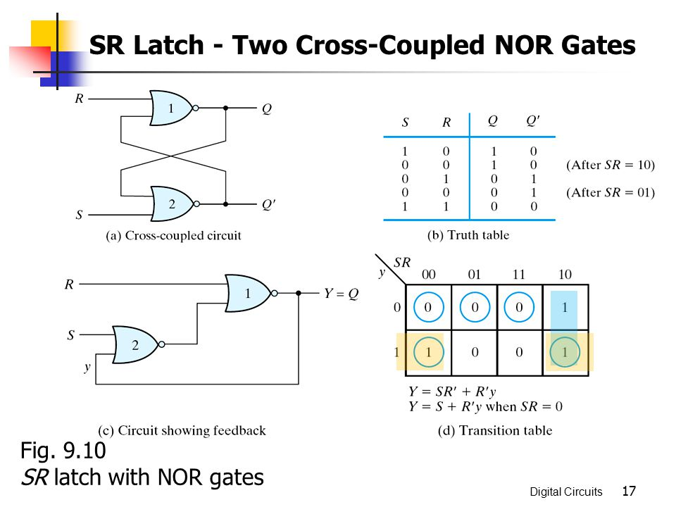 SR Latch - Two Cross-Coupled NOR Gates