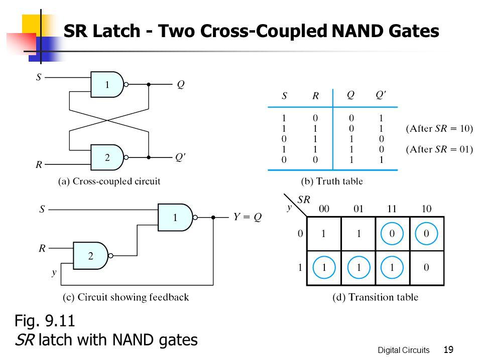 SR Latch - Two Cross-Coupled NAND Gates
